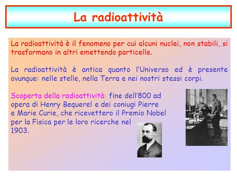 La radioattivitàLa radioattività è il fenomeno per cui alcuni nuclei, non stabili, si trasformano in altri emettendo particelle.