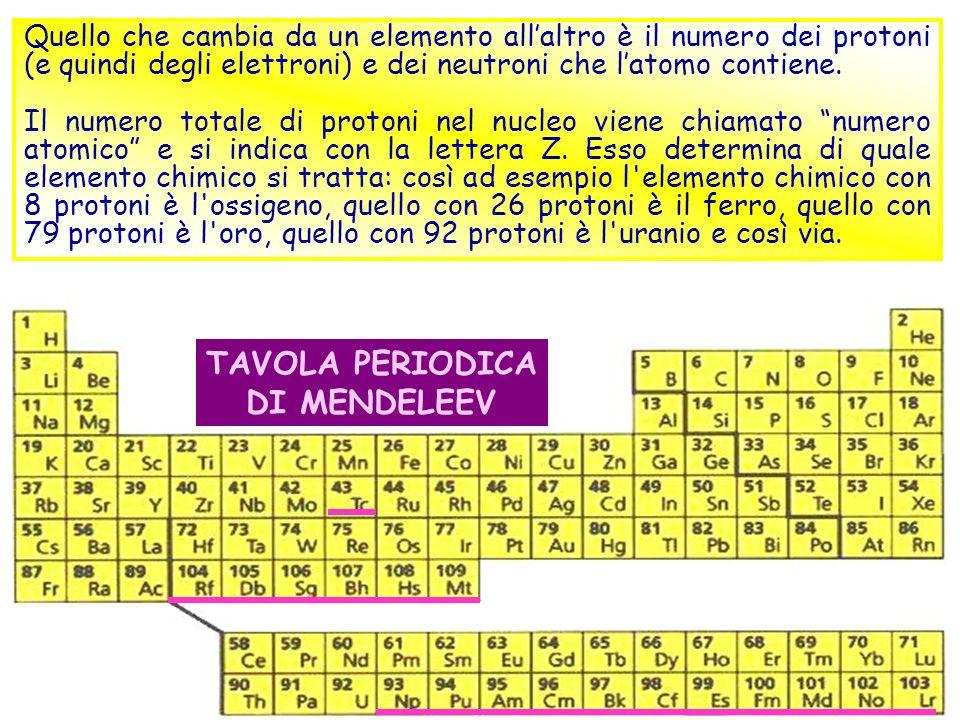La radioattivit il nucleo atomico struttura atomica ppt video online scaricare - Mendeleev e la tavola periodica ...