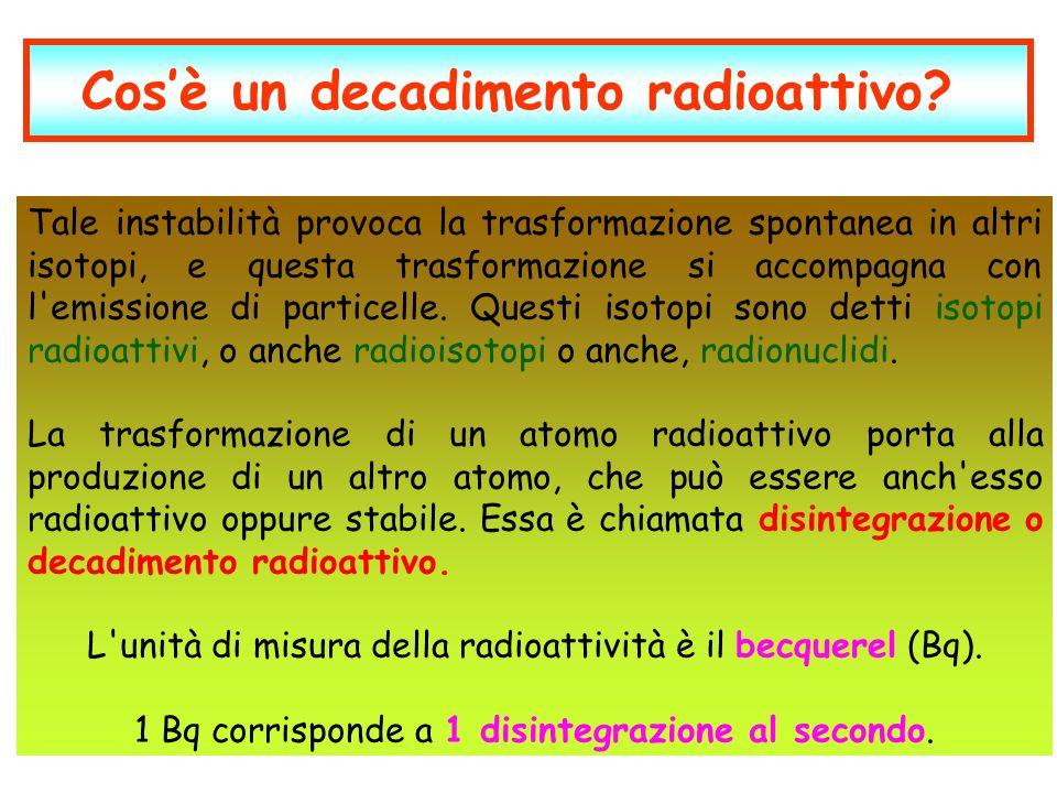 Cos'è un decadimento radioattivo