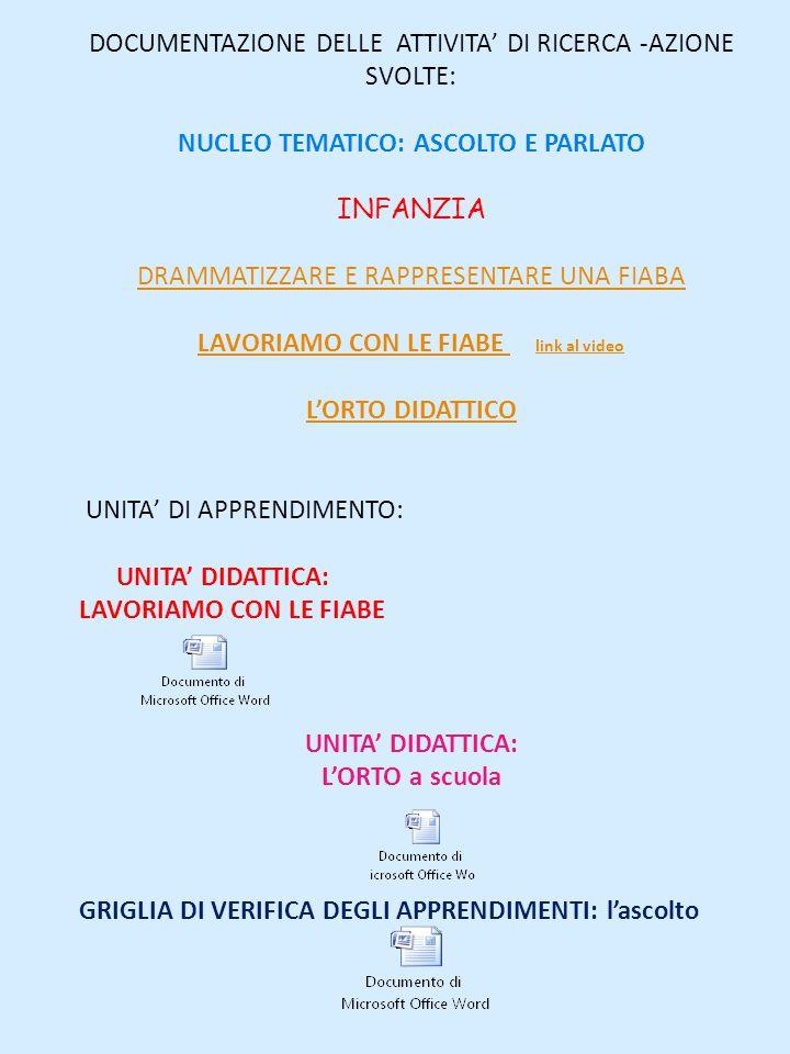 DOCUMENTAZIONE DELLE ATTIVITA' DI RICERCA -AZIONE SVOLTE: