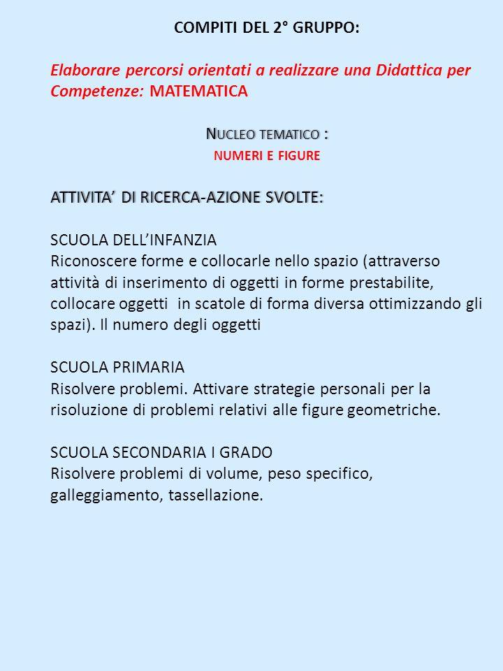 COMPITI DEL 2° GRUPPO: Elaborare percorsi orientati a realizzare una Didattica per Competenze: MATEMATICA.