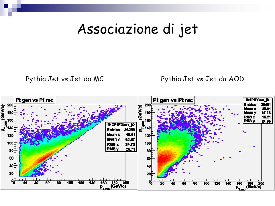 Associazione di jet Pythia Jet vs Jet da MC Pythia Jet vs Jet da AOD