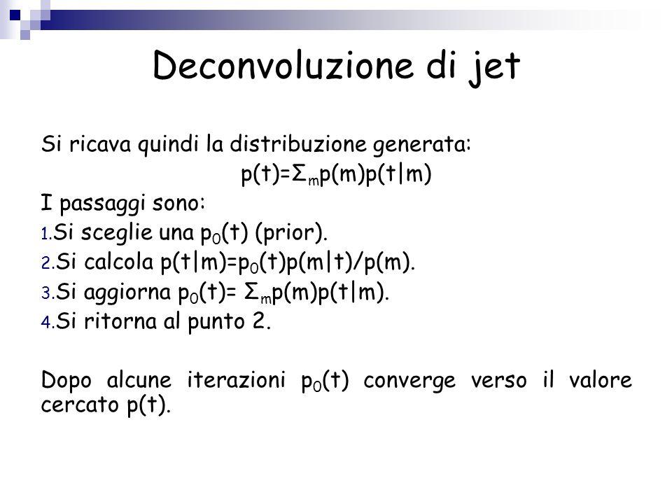 Deconvoluzione di jet Si ricava quindi la distribuzione generata: