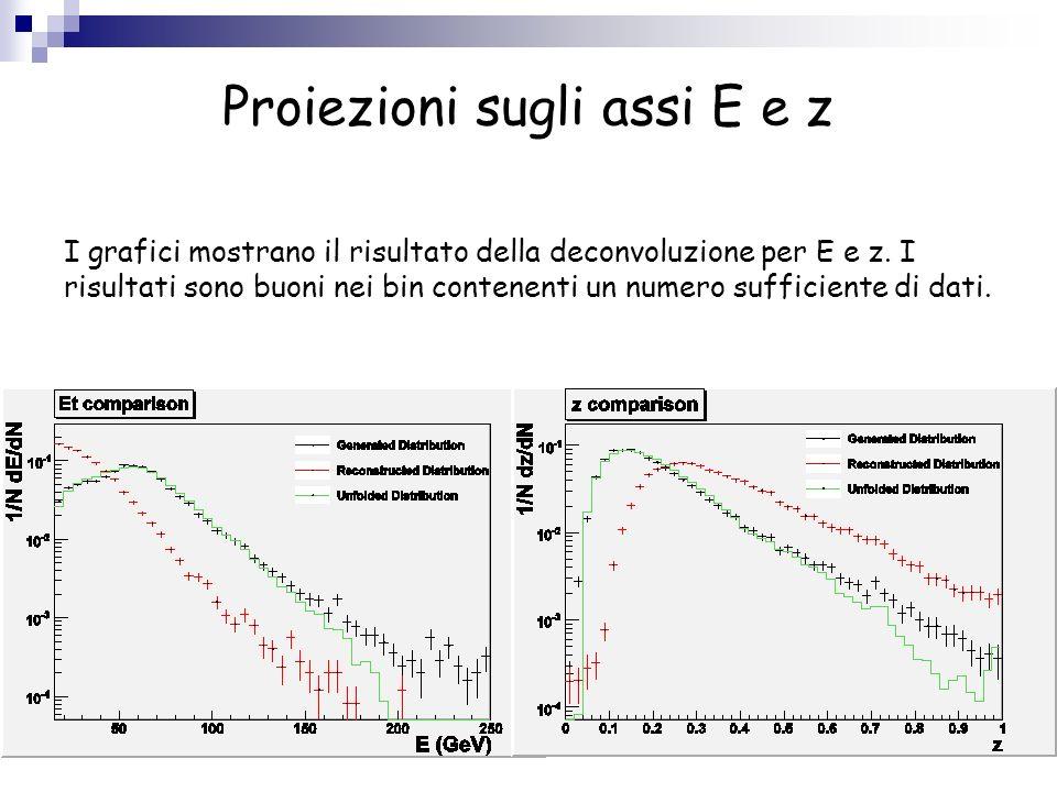 Proiezioni sugli assi E e z