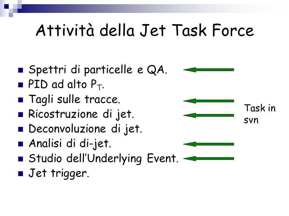 Attività della Jet Task Force