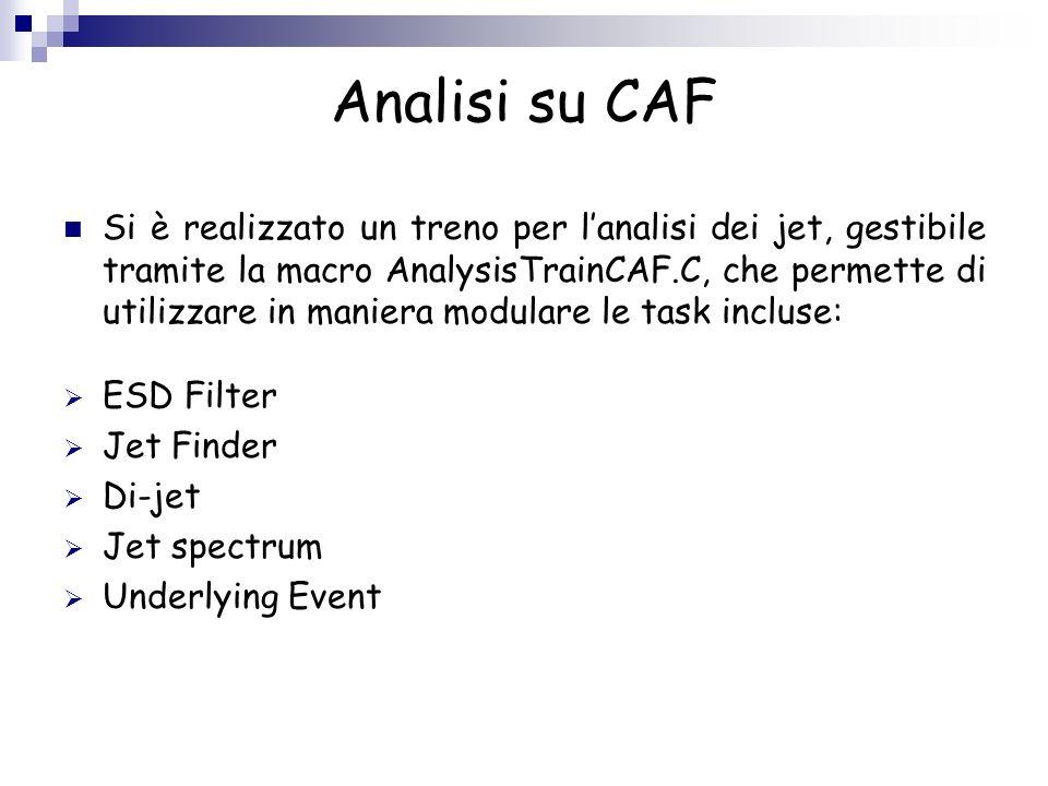 Analisi su CAF
