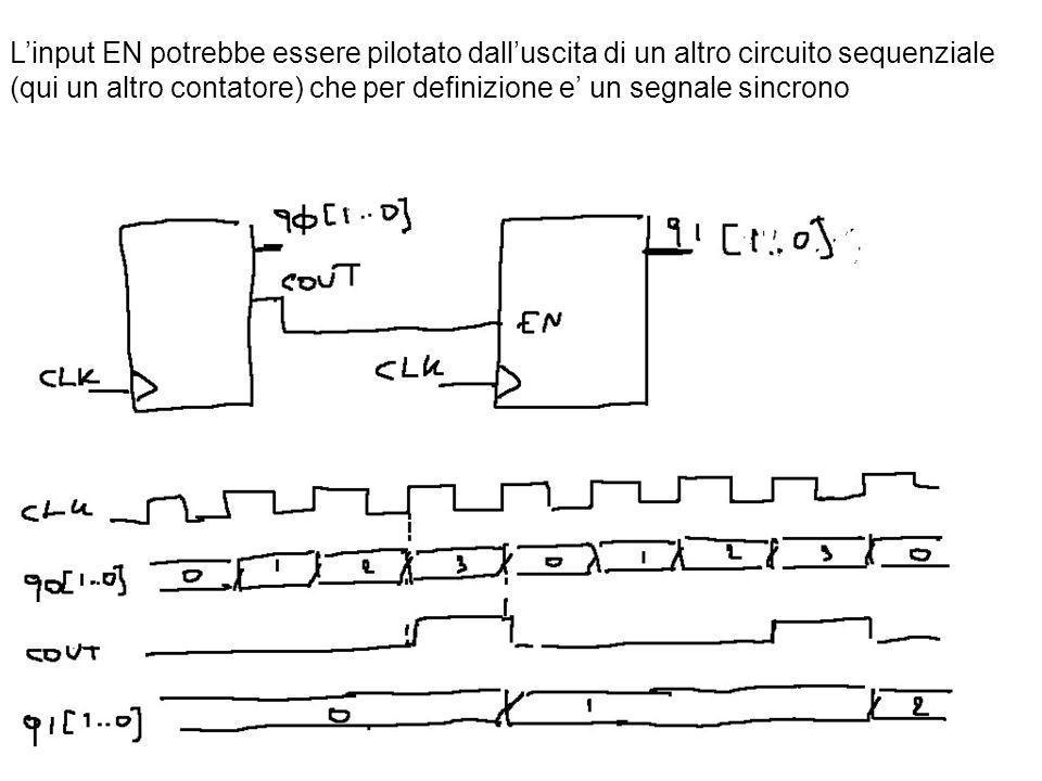 L'input EN potrebbe essere pilotato dall'uscita di un altro circuito sequenziale (qui un altro contatore) che per definizione e' un segnale sincrono