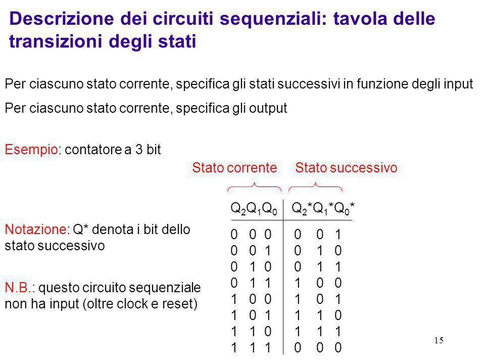 Descrizione dei circuiti sequenziali: tavola delle transizioni degli stati