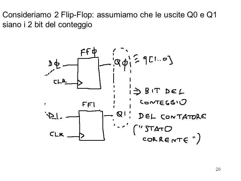 Consideriamo 2 Flip-Flop: assumiamo che le uscite Q0 e Q1 siano i 2 bit del conteggio