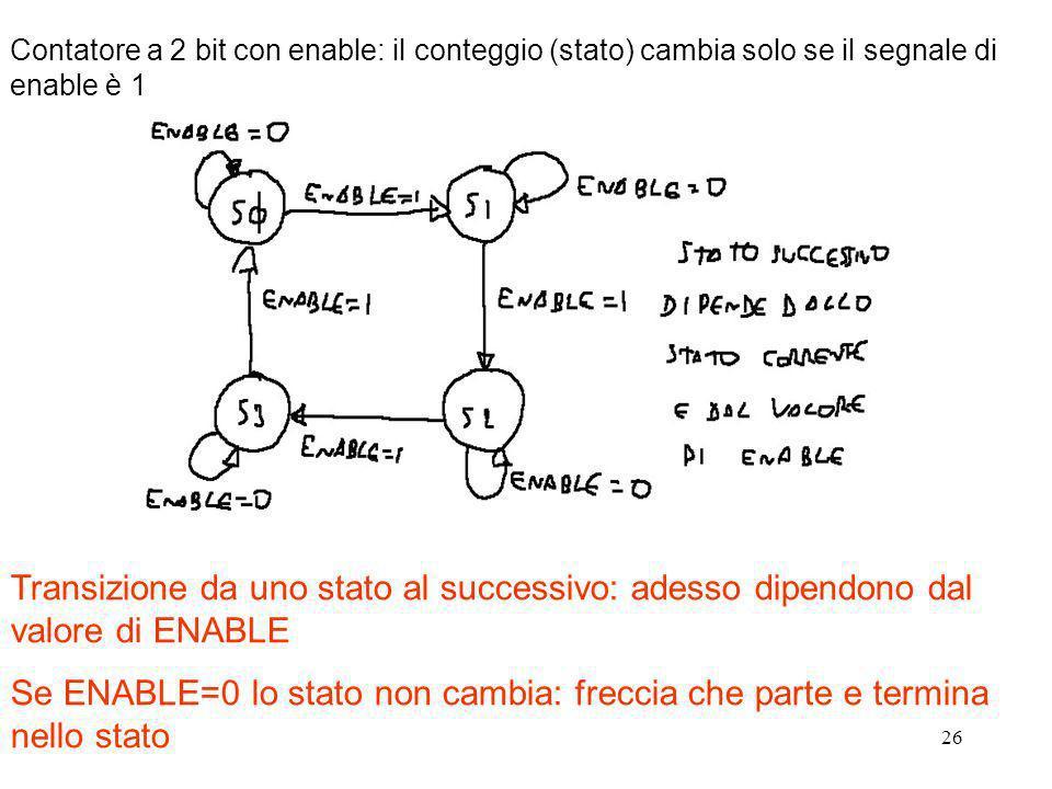 Contatore a 2 bit con enable: il conteggio (stato) cambia solo se il segnale di enable è 1