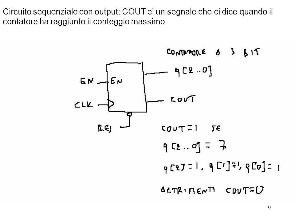 Circuito sequenziale con output: COUT e' un segnale che ci dice quando il contatore ha raggiunto il conteggio massimo