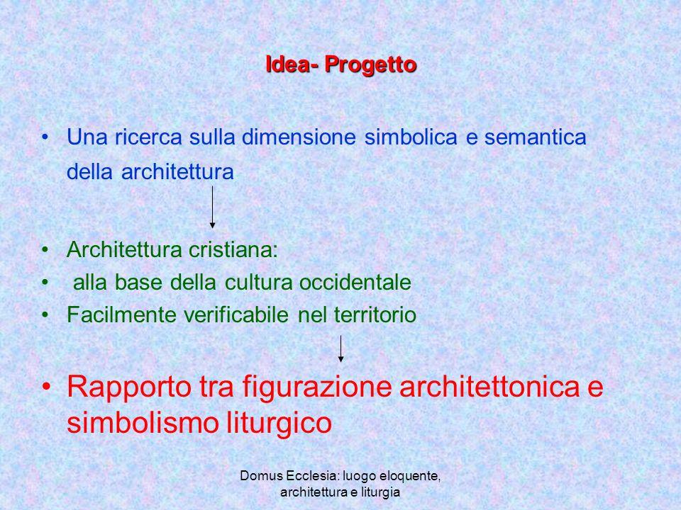 Domus Ecclesia: luogo eloquente, architettura e liturgia