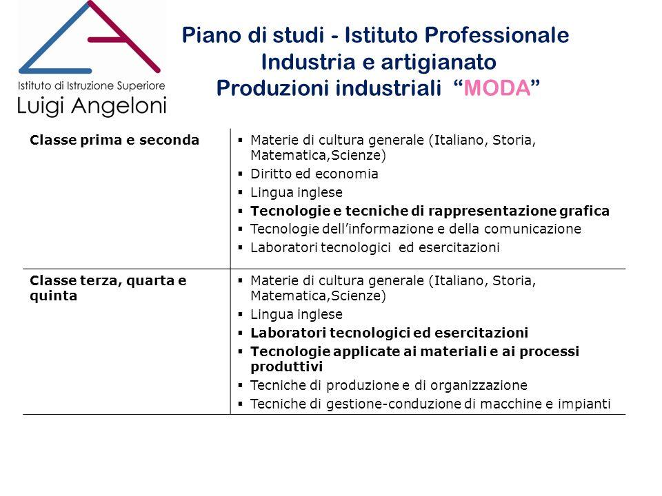 Piano di studi - Istituto Professionale Industria e artigianato