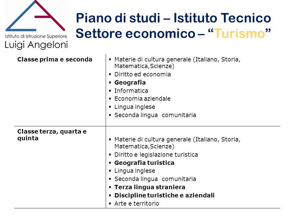 Piano di studi – Istituto Tecnico Settore economico – Turismo