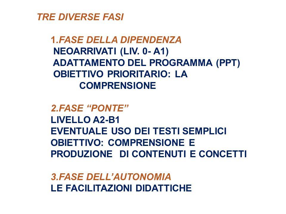TRE DIVERSE FASI 1.FASE DELLA DIPENDENZA. NEOARRIVATI (LIV. 0- A1) ADATTAMENTO DEL PROGRAMMA (PPT)