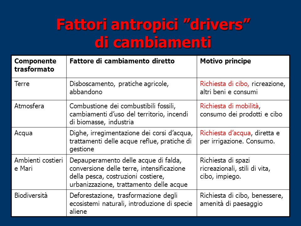 Fattori antropici drivers di cambiamenti