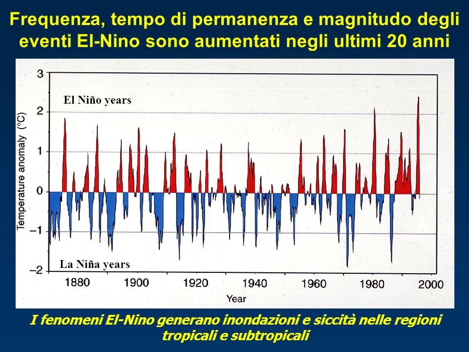 Frequenza, tempo di permanenza e magnitudo degli eventi El-Nino sono aumentati negli ultimi 20 anni