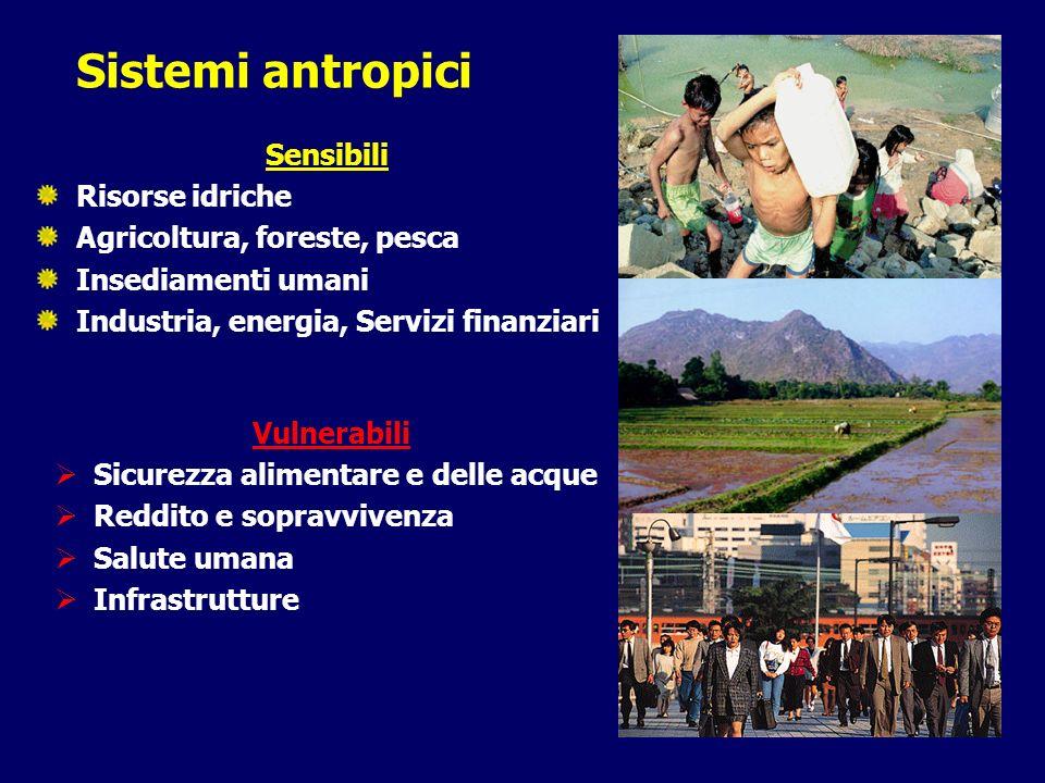 Sistemi antropici Sensibili Risorse idriche