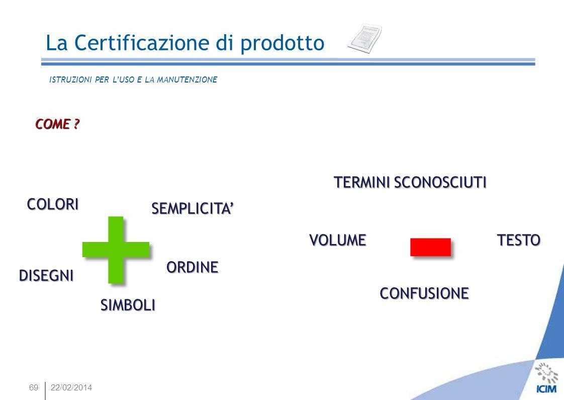 - + La Certificazione di prodotto TERMINI SCONOSCIUTI COLORI