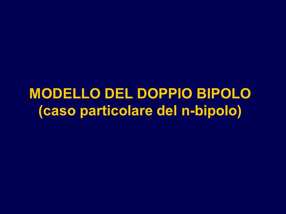MODELLO DEL DOPPIO BIPOLO (caso particolare del n-bipolo)