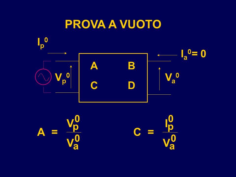 PROVA A VUOTO Ia0= 0 Va0 Vp0 Ip0 A B C D V I p p A = C = V V a a