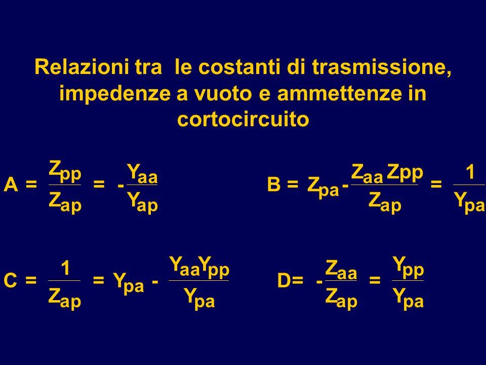 Relazioni tra le costanti di trasmissione, impedenze a vuoto e ammettenze in cortocircuito