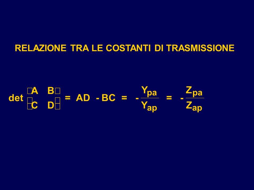 é A B ù Y Z det = AD - BC = - = - ê ú ë C D û Y Z