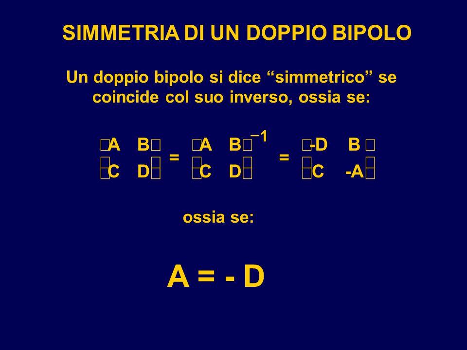 A = - D SIMMETRIA DI UN DOPPIO BIPOLO é A B ù é A B ù é -D B ù = = ê ú