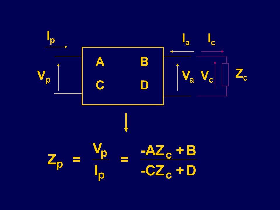 Ip Ia Ic A B Zc Vp Va Vc C D V -AZ + B p c Z = = p I -CZ + D p c