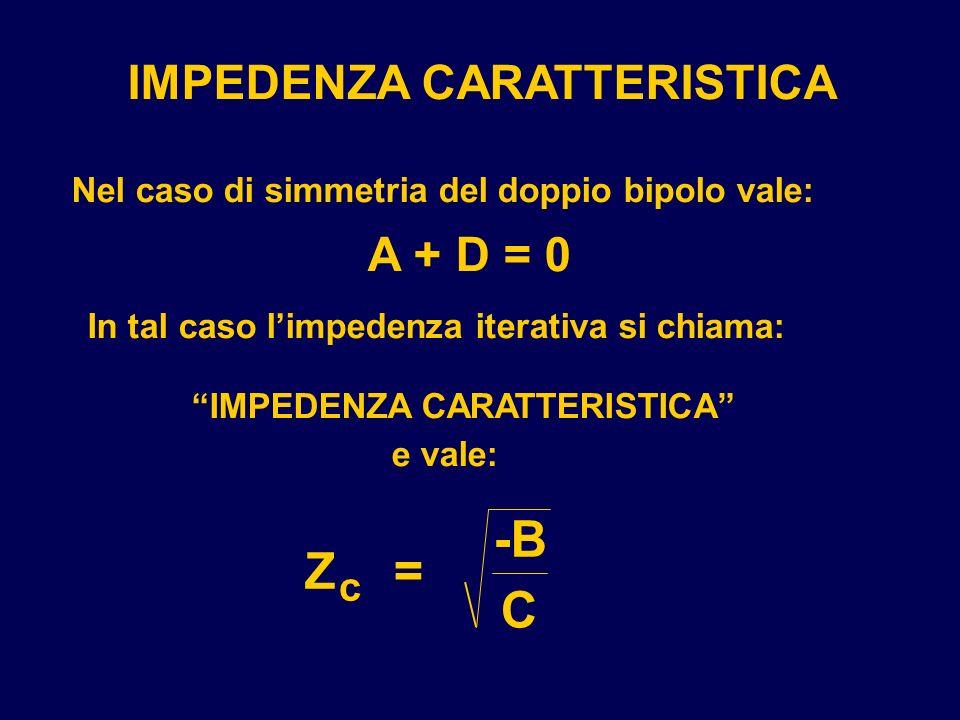 -B Z = C IMPEDENZA CARATTERISTICA A + D = 0 c