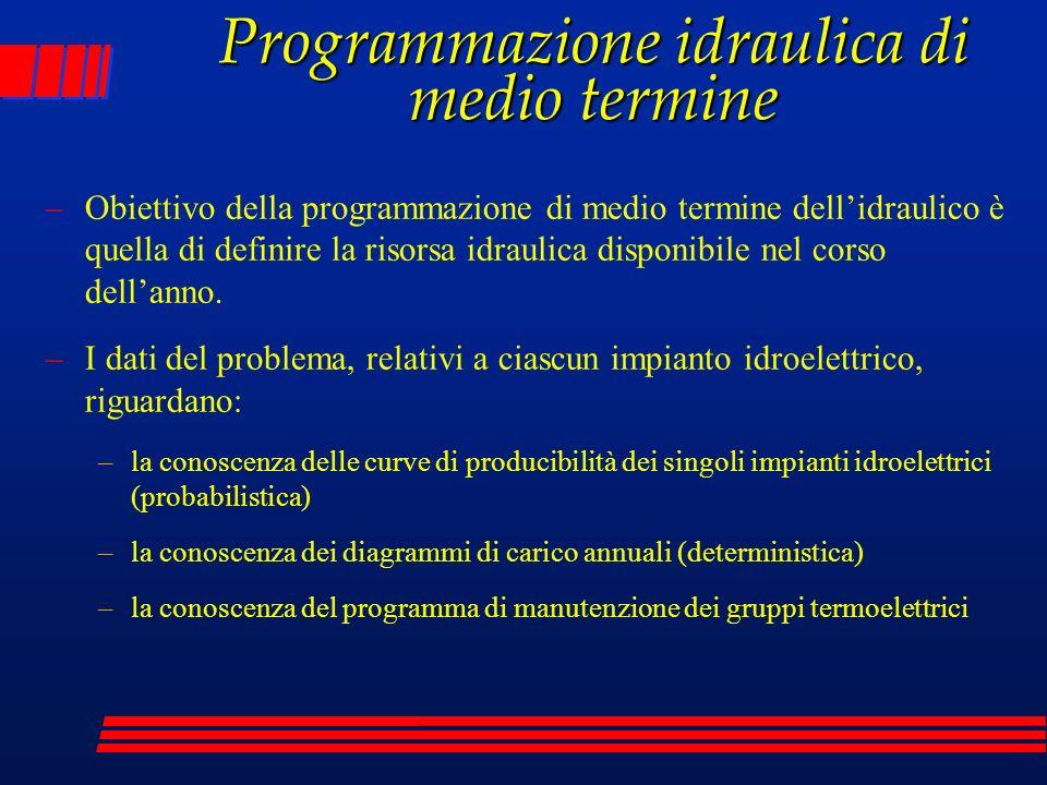 Programmazione idraulica di medio termine