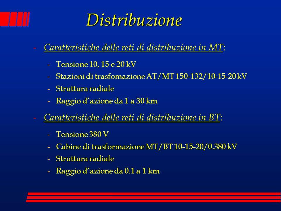 Distribuzione Caratteristiche delle reti di distribuzione in MT: