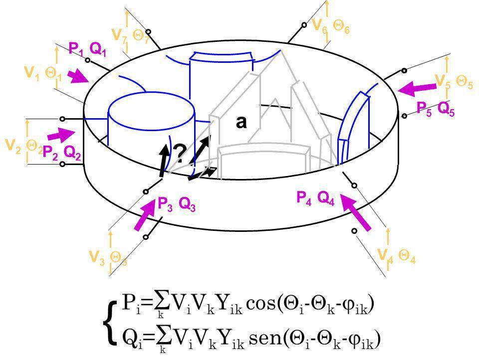 { a Pi=ViVkYik cos(i-k-ik) Qi=ViVkYik sen(i-k-ik V6 6