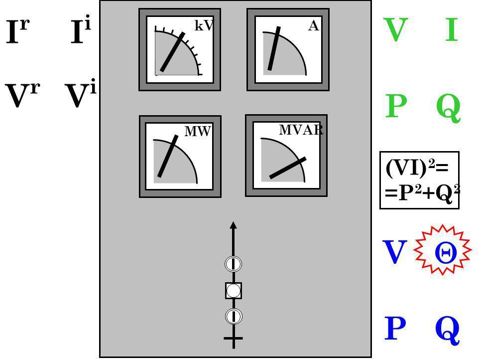 Ir Ii Vr Vi V I P Q kV A MW MVAR (VI)2= =P2+Q2 V  P Q