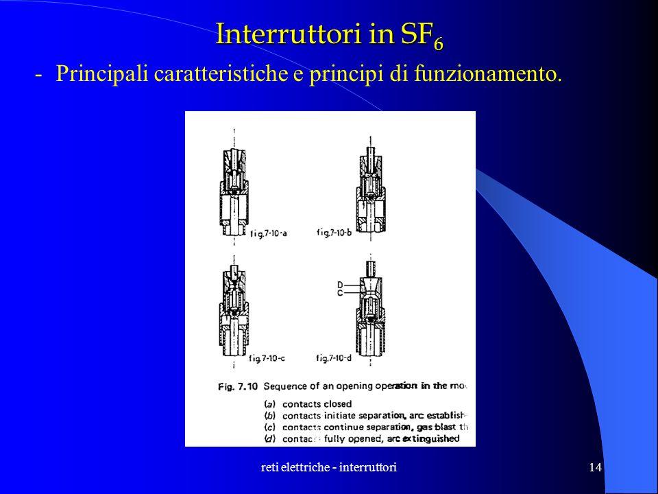 reti elettriche - interruttori