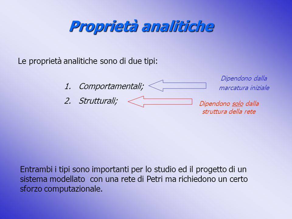 Proprietà analitiche Le proprietà analitiche sono di due tipi: