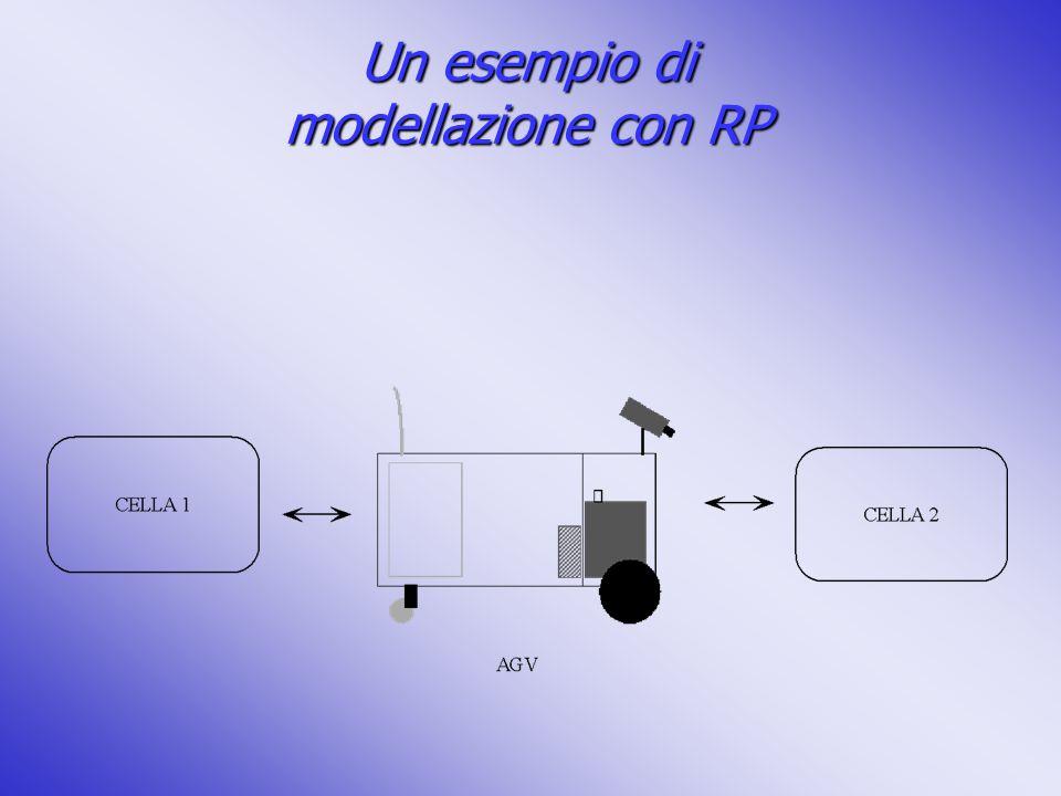 Un esempio di modellazione con RP