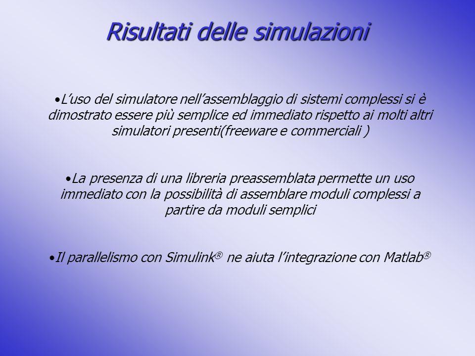 Risultati delle simulazioni
