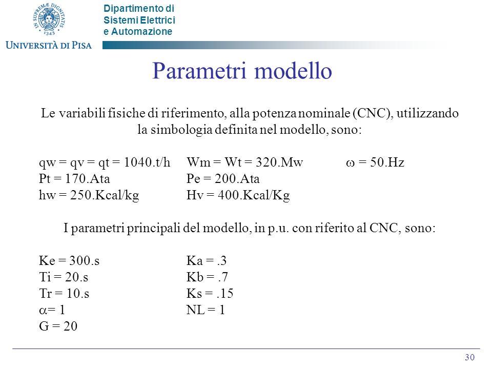 I parametri principali del modello, in p.u. con riferito al CNC, sono: