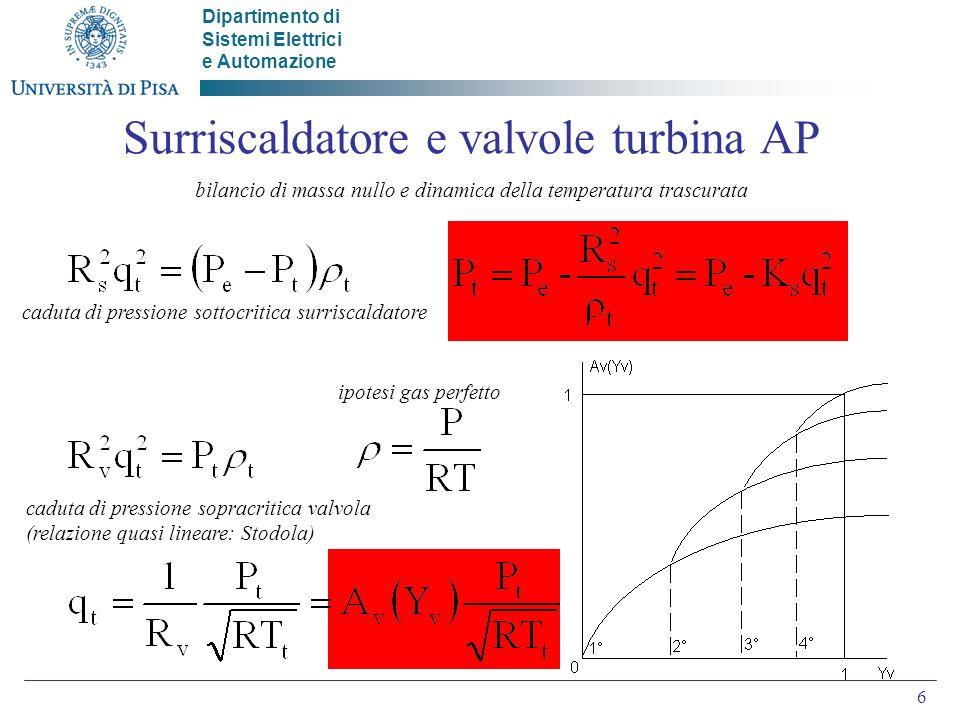 Surriscaldatore e valvole turbina AP