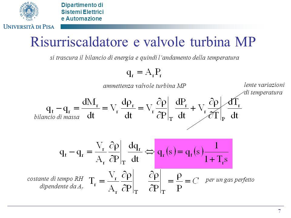 Risurriscaldatore e valvole turbina MP