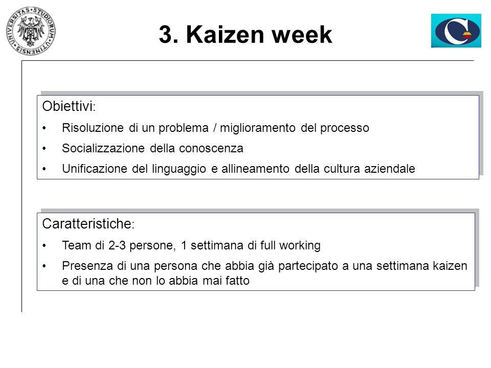 3. Kaizen week Obiettivi: Caratteristiche: