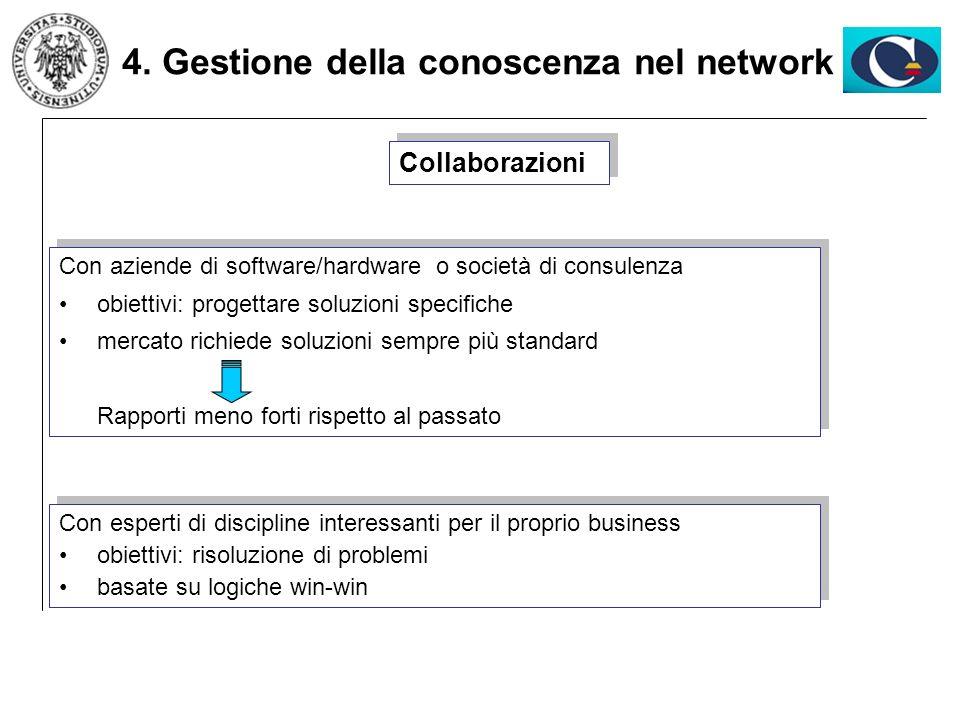 4. Gestione della conoscenza nel network