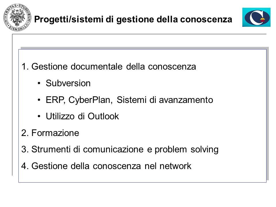 Progetti/sistemi di gestione della conoscenza