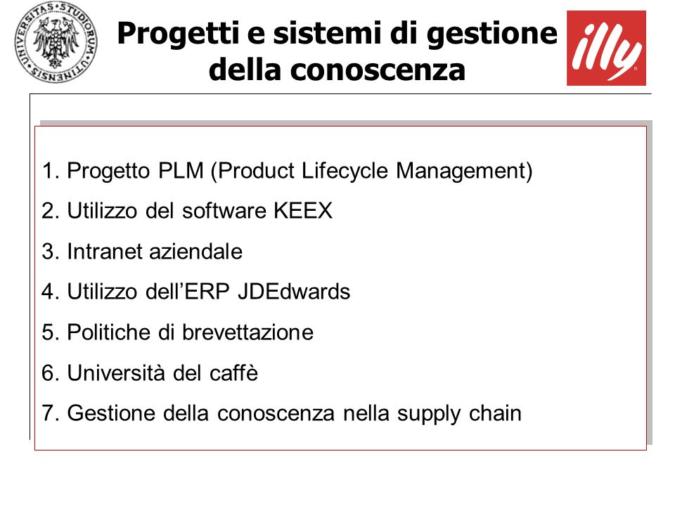 Progetti e sistemi di gestione della conoscenza