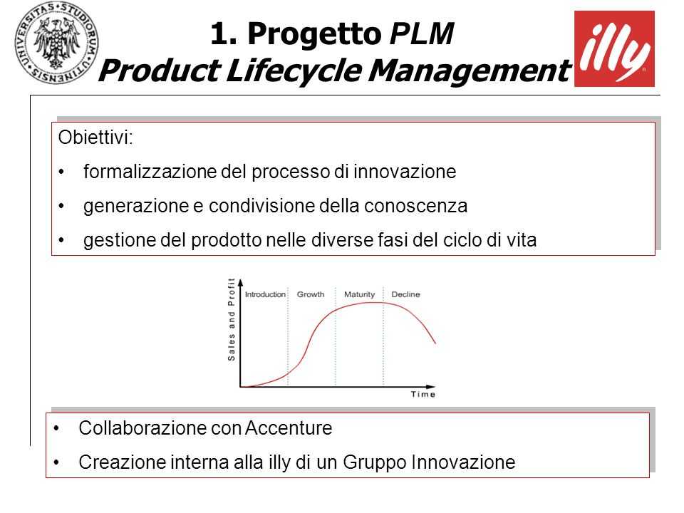 1. Progetto PLM Product Lifecycle Management