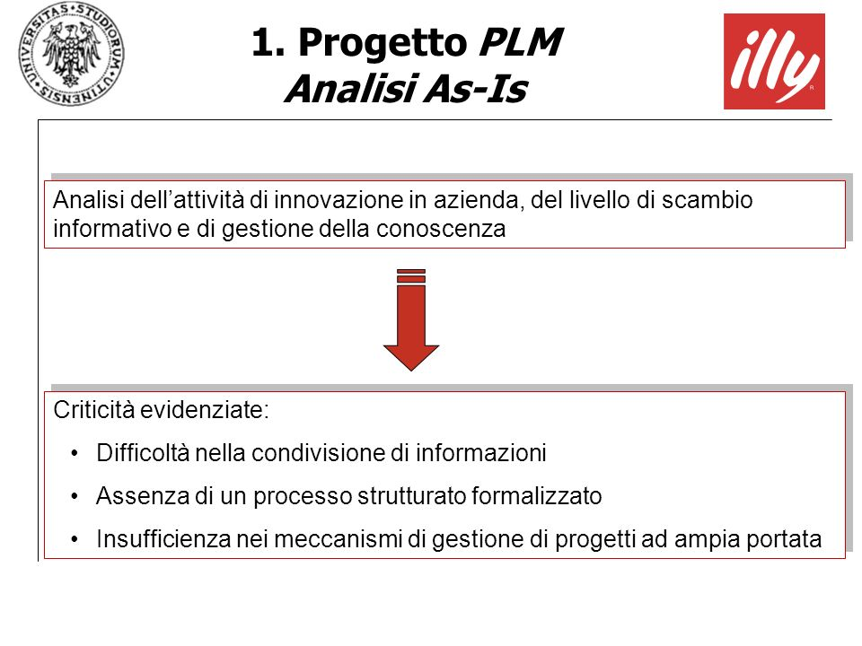 1. Progetto PLM Analisi As-Is