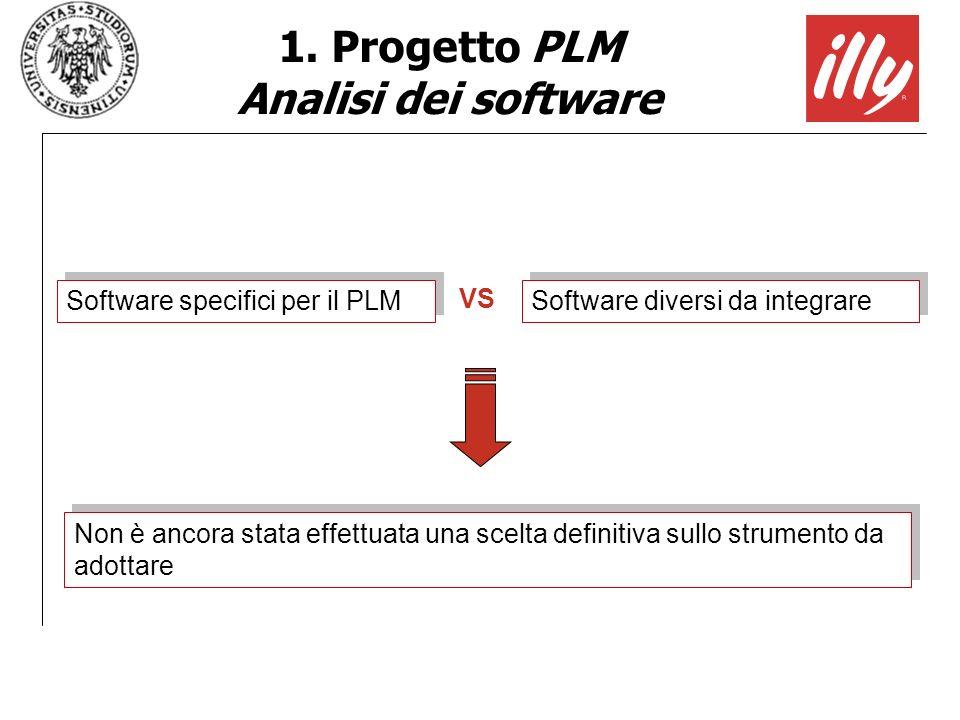 1. Progetto PLM Analisi dei software