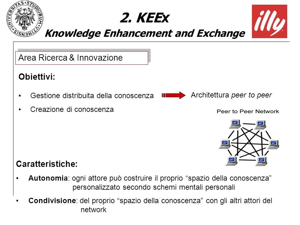 Knowledge Enhancement and Exchange