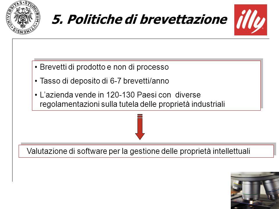 5. Politiche di brevettazione